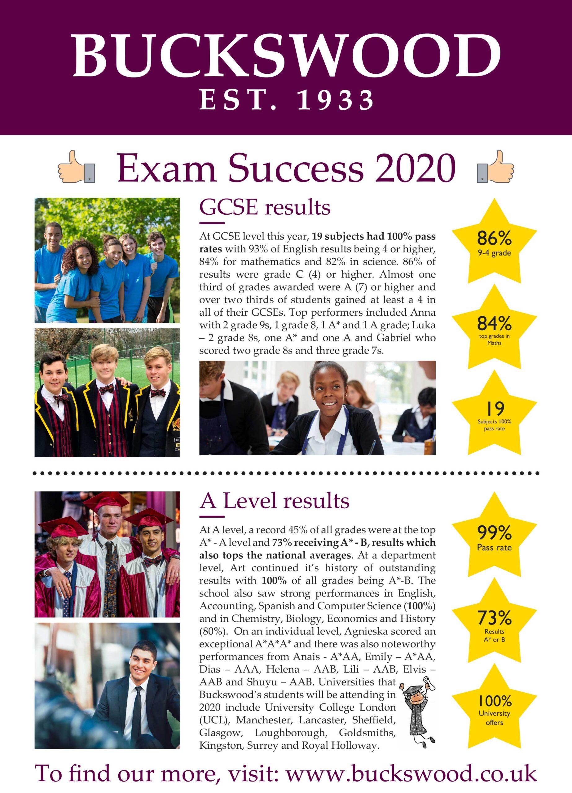 Exam-Success-2020